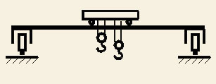 Кран с двумя грузовыми крюками 10-50 т / 3,2-12,5 т