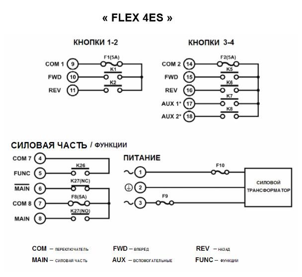 Flex 4ES, 4 кнопки, односкоростной (2-х позиционный)