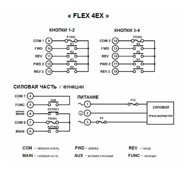 Flex 12EX, 12 кнопок, двухскоростной (6-ти позиционный)