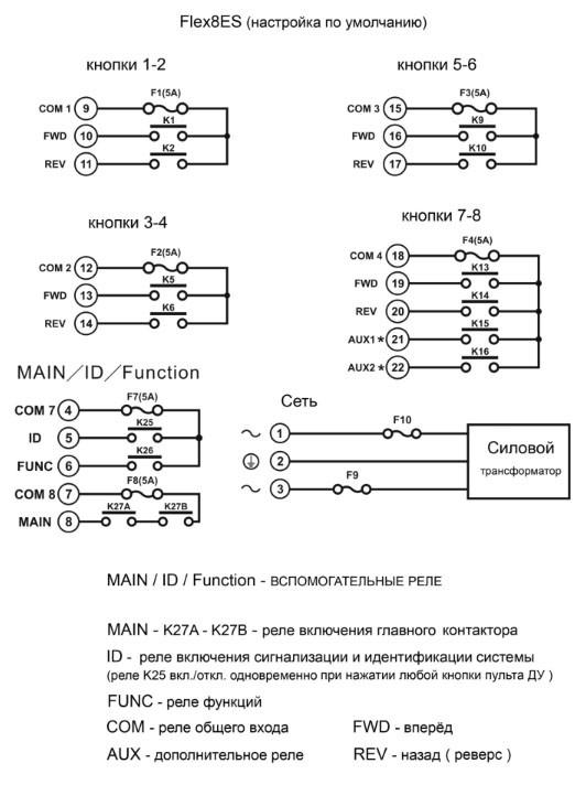 Flex 8ES, 8 кнопок, односкоростной (6-ти позиционный)