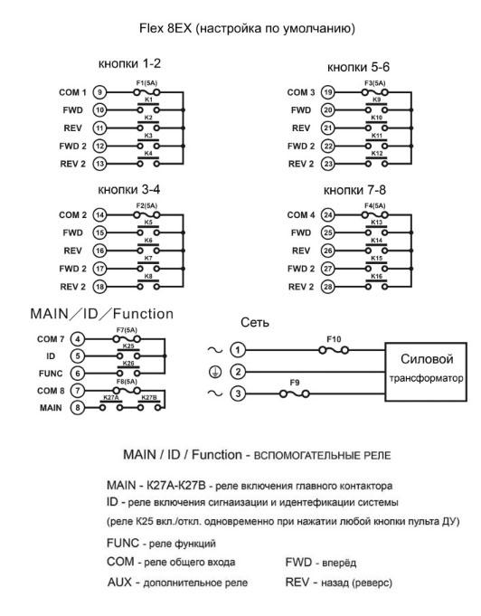 Flex 8EX, 8 кнопок, двухскоростной (6-ти позиционный)