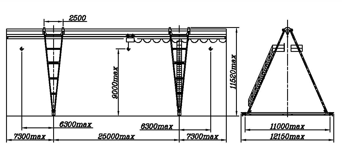 Кран козловой электрический г/п 5 т (управление с пола)