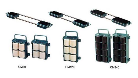 Транспортно-роликовые платформы серии CM